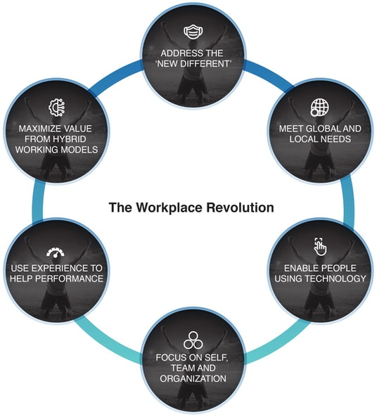 the-workplace-revolution_Update